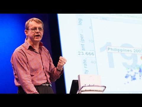 ハンス・ロスリング: 貧困に対する新たな洞察