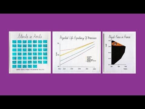 モナ・チャラビ: 誤った統計を見抜く3つの方法